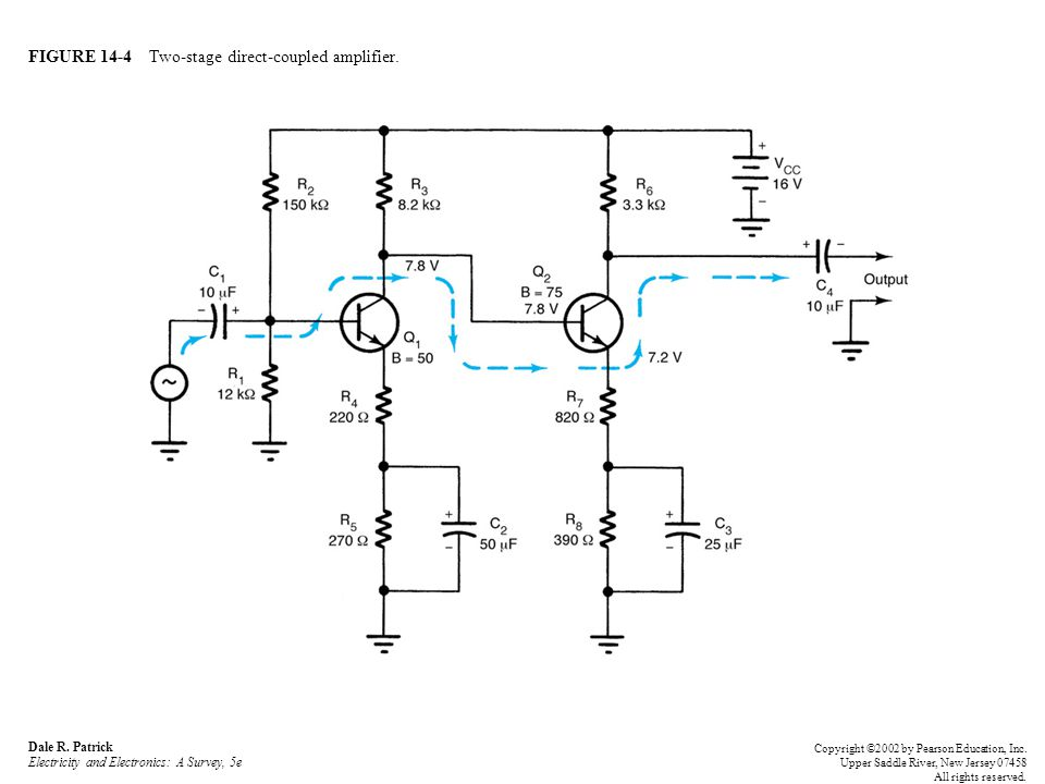 FIGURE 14-15 Transistor characteristics and operating points: (a) input characteristic of a silicon transistor; (b) bias operating points on a load line.