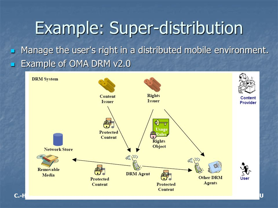 C.-H. Lu, F.-C. Chang, H.-M. HangCommLab EE NCTU 15 Example: Super-distribution Manage the user ' s right in a distributed mobile environment. Manage