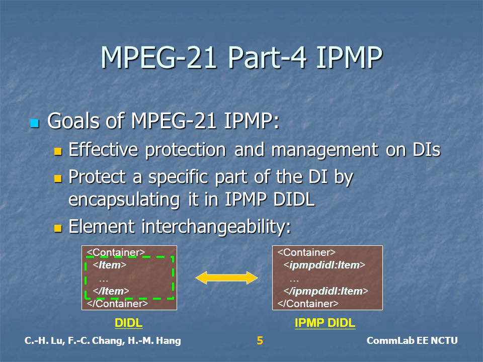 C.-H. Lu, F.-C. Chang, H.-M. HangCommLab EE NCTU 5 MPEG-21 Part-4 IPMP Goals of MPEG-21 IPMP: Goals of MPEG-21 IPMP: Effective protection and manageme