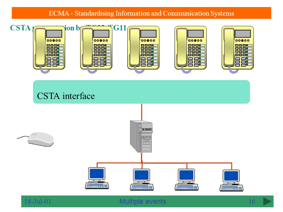 CSTA presentation by TC32-TG11 ECMA - Standardising Information and Communication Systems 18-Jul-0115 123 456 7 89  0# Function 1 Function 2 Function 3 Function 4 Function 5 Function 6 Function 7 J.D Smith on 780 4880 09:53 16 Dec 98 123 456 7 89  0# Function 1 Function 2 Function 3 Function 4 Function 5 Function 6 Function 7 123 456 7 89  0# Function 1 Function 2 Function 3 Function 4 Function 5 Function 6 Function 7 123 456 7 89  0# Function 1 Function 2 Function 3 Function 4 Function 5 Function 6 Function 7 123 456 7 89  0# Function 1 Function 2 Function 3 Function 4 Function 5 Function 6 Function 7 CSTA interface CSTA event Reporting a simple call