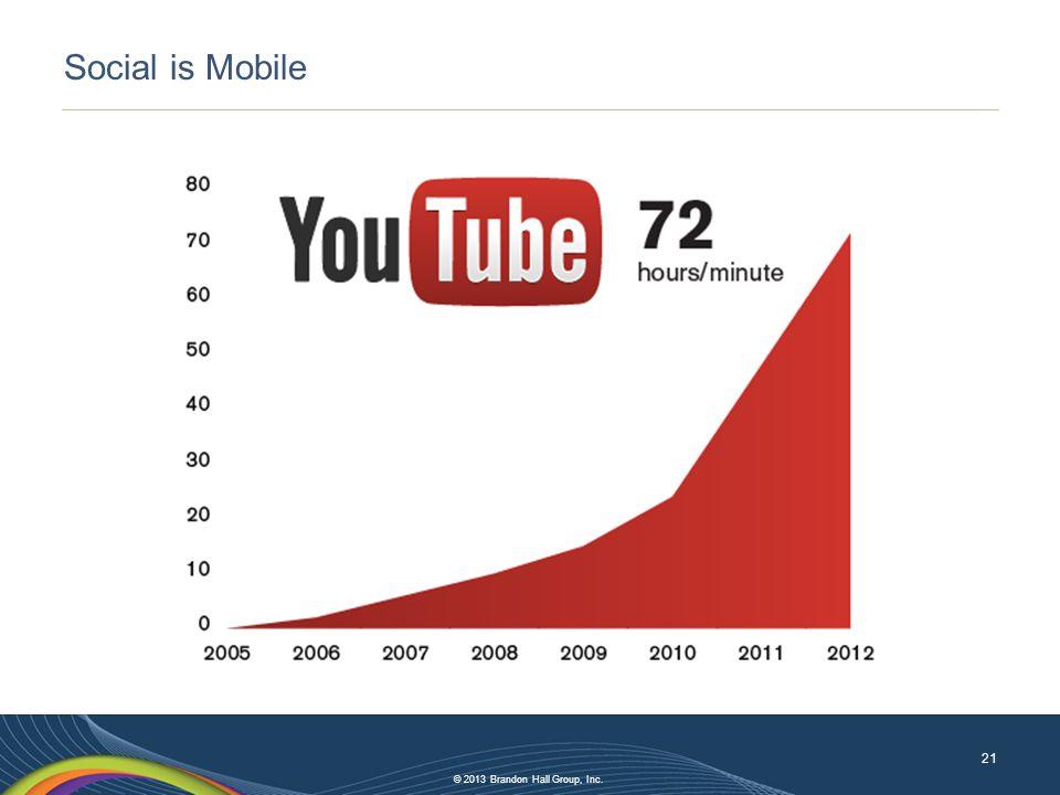 © 2013 Brandon Hall Group, Inc. Social is Mobile 21