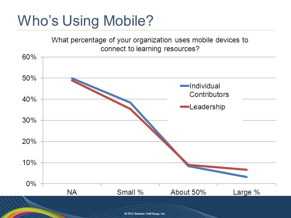 © 2013 Brandon Hall Group, Inc. Who's Using Mobile.