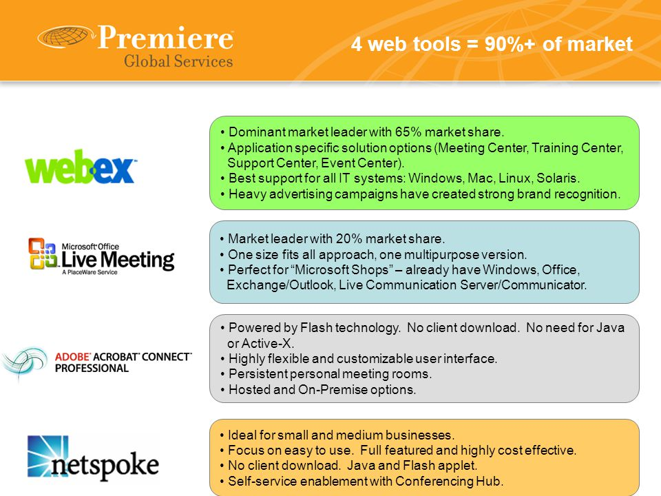 4 web tools = 90%+ of market Dominant market leader with 65% market share.