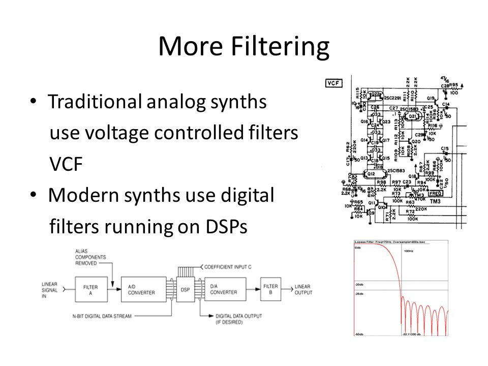 More Filtering Traditional analog synths use voltage controlled filters VCF Modern synths use digital filters running on DSPs