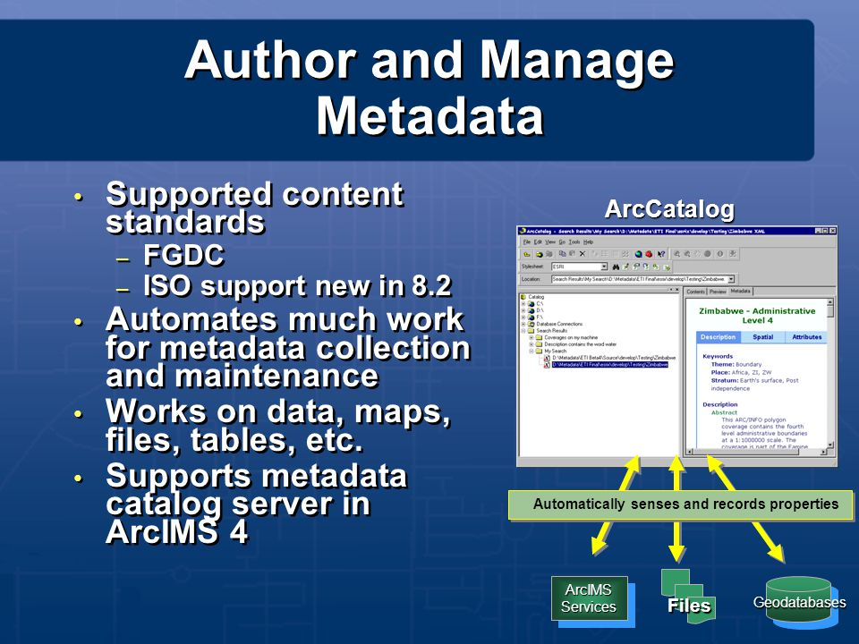 Author and Manage Metadata Supported content standards – FGDC – ISO support new in 8.2 Automates much work for metadata collection and maintenance Wor