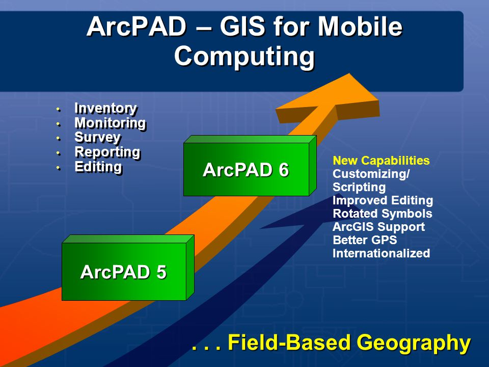 ArcPAD – GIS for Mobile Computing Inventory Monitoring Survey Reporting Editing Inventory Monitoring Survey Reporting Editing ArcPAD 6 ArcPAD 5 New Ca