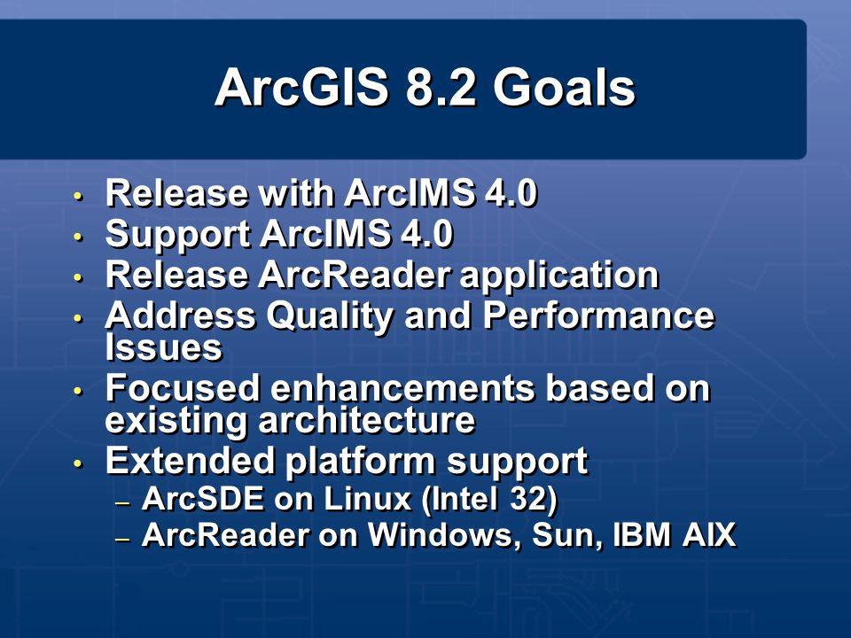 Consistent User Interface ArcReader 8.2