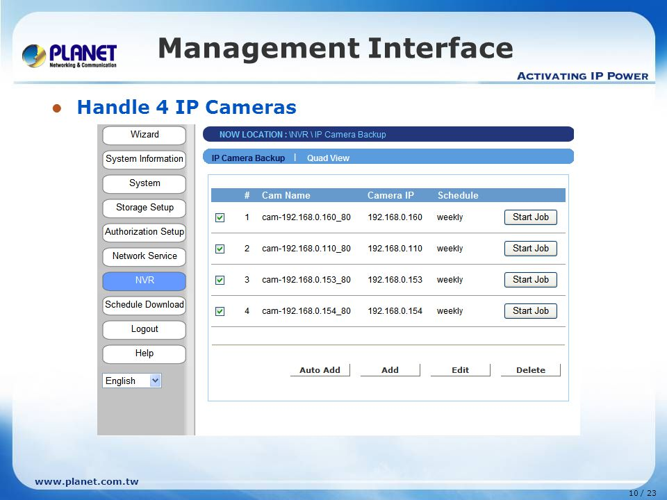 10 / 23 Management Interface Handle 4 IP Cameras