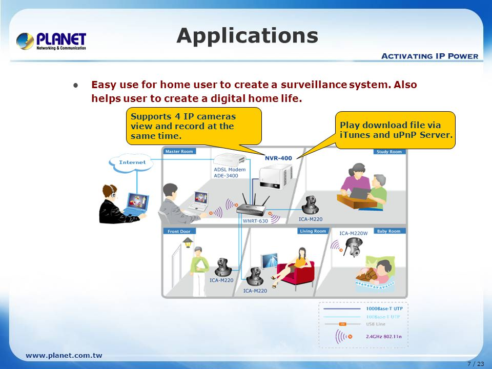 7 / 23 Applications Easy use for home user to create a surveillance system.