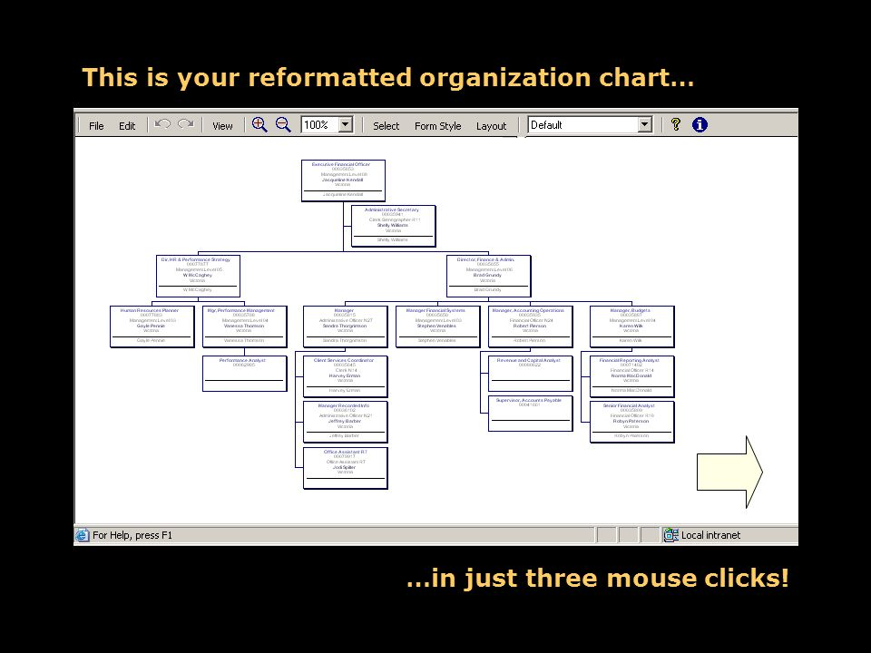 This is your reformatted organization chart… …in just three mouse clicks!
