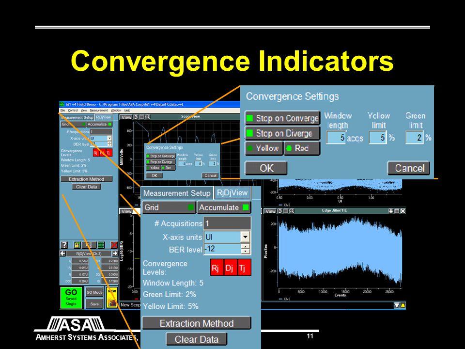 A MHERST S YSTEMS A SSOCIATES, INC. Copyright ©2005-2009 ASA Corp 11 Convergence Indicators