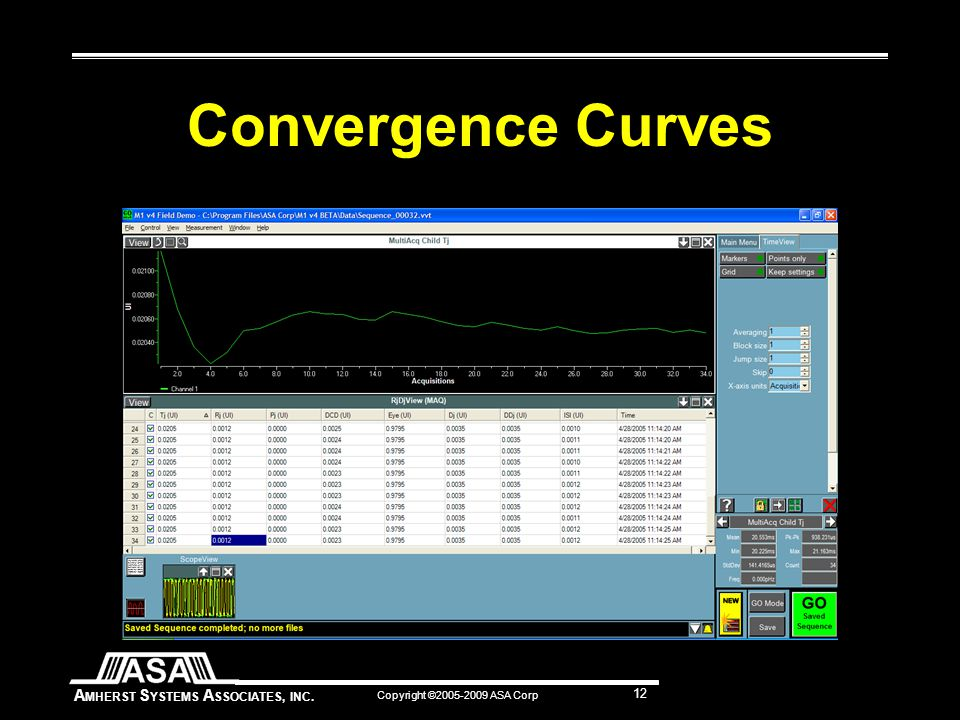A MHERST S YSTEMS A SSOCIATES, INC. Copyright ©2005-2009 ASA Corp 12 Convergence Curves