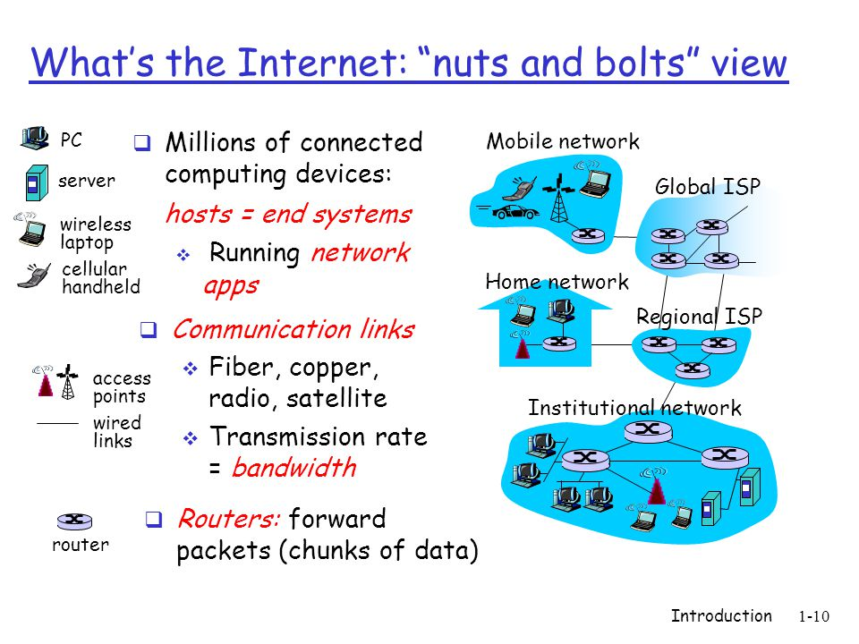 Introduction1-10 What's the Internet: nuts and bolts view  Millions of connected computing devices: hosts = end systems  Running network apps Home network Institutional network Mobile network Global ISP Regional ISP router PC server wireless laptop cellular handheld wired links access points  Communication links  Fiber, copper, radio, satellite  Transmission rate = bandwidth  Routers: forward packets (chunks of data)