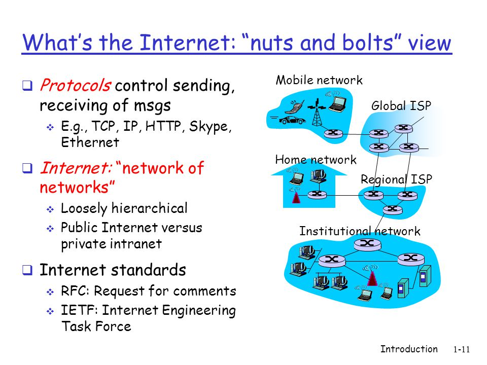 Introduction1-11 What's the Internet: nuts and bolts view  Protocols control sending, receiving of msgs  E.g., TCP, IP, HTTP, Skype, Ethernet  Internet: network of networks  Loosely hierarchical  Public Internet versus private intranet  Internet standards  RFC: Request for comments  IETF: Internet Engineering Task Force Home network Institutional network Mobile network Global ISP Regional ISP