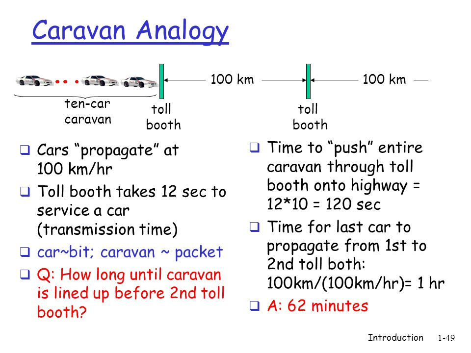 Introduction1-49 Caravan Analogy  Cars propagate at 100 km/hr  Toll booth takes 12 sec to service a car (transmission time)  car~bit; caravan ~ packet  Q: How long until caravan is lined up before 2nd toll booth.