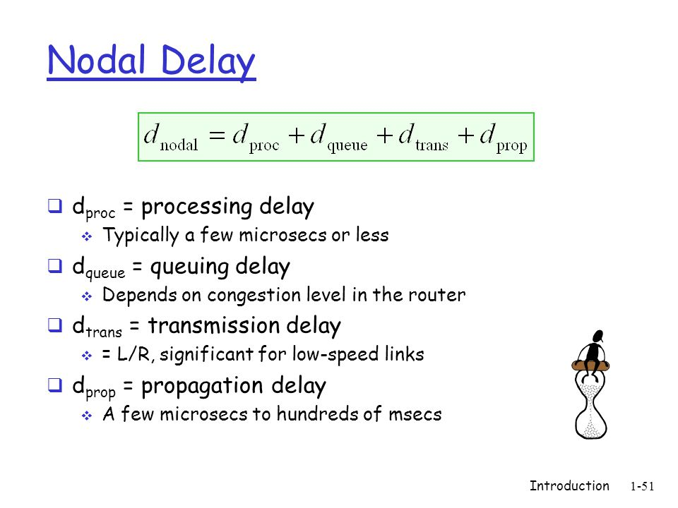 Introduction1-51 Nodal Delay  d proc = processing delay  Typically a few microsecs or less  d queue = queuing delay  Depends on congestion level in the router  d trans = transmission delay  = L/R, significant for low-speed links  d prop = propagation delay  A few microsecs to hundreds of msecs