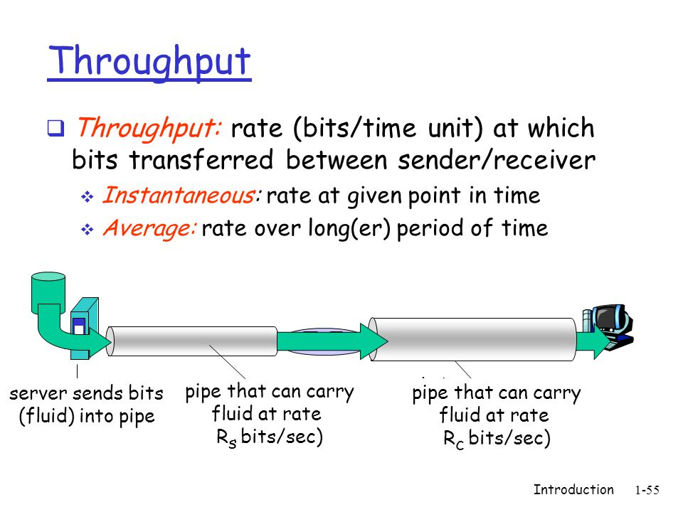 Introduction1-55 Throughput  Throughput: rate (bits/time unit) at which bits transferred between sender/receiver  Instantaneous: rate at given point in time  Average: rate over long(er) period of time server, with file of F bits to send to client link capacity R s bits/sec link capacity R c bits/sec pipe that can carry fluid at rate R s bits/sec) pipe that can carry fluid at rate R c bits/sec) server sends bits (fluid) into pipe
