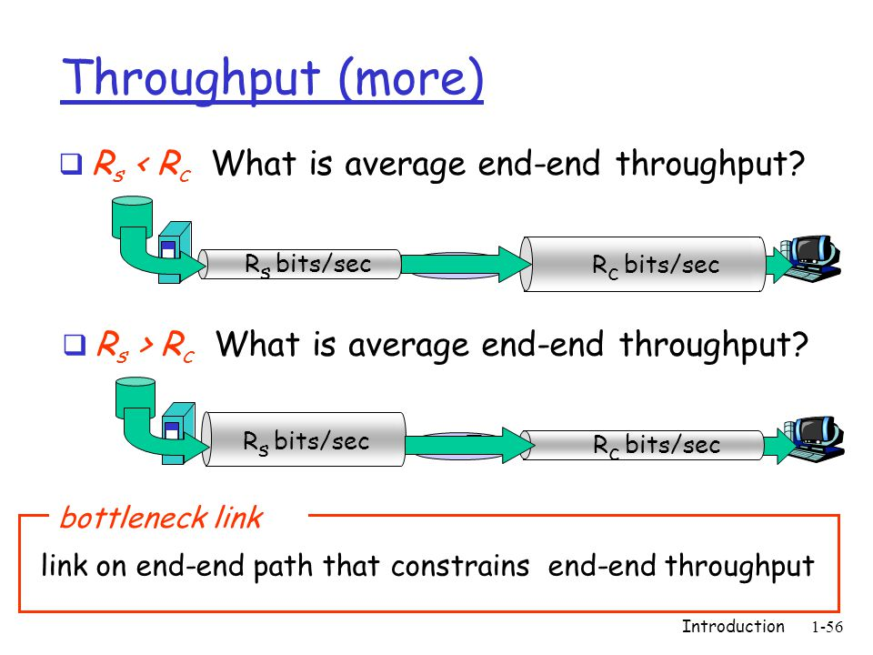 Introduction1-56 Throughput (more)  R s < R c What is average end-end throughput.