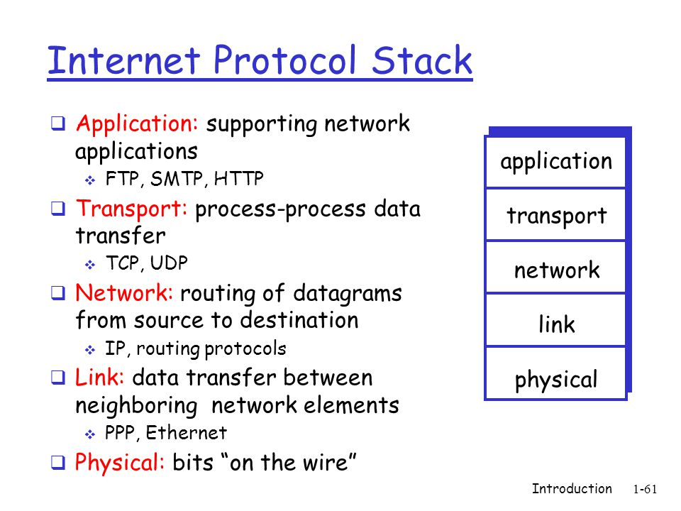 Introduction1-61 Internet Protocol Stack  Application: supporting network applications  FTP, SMTP, HTTP  Transport: process-process data transfer  TCP, UDP  Network: routing of datagrams from source to destination  IP, routing protocols  Link: data transfer between neighboring network elements  PPP, Ethernet  Physical: bits on the wire application transport network link physical