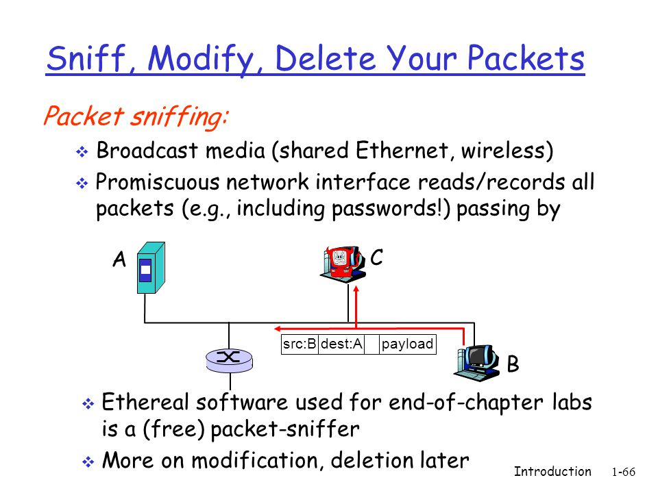 Introduction1-66 Sniff, Modify, Delete Your Packets Packet sniffing:  Broadcast media (shared Ethernet, wireless)  Promiscuous network interface reads/records all packets (e.g., including passwords!) passing by A B C src:B dest:A payload  Ethereal software used for end-of-chapter labs is a (free) packet-sniffer  More on modification, deletion later