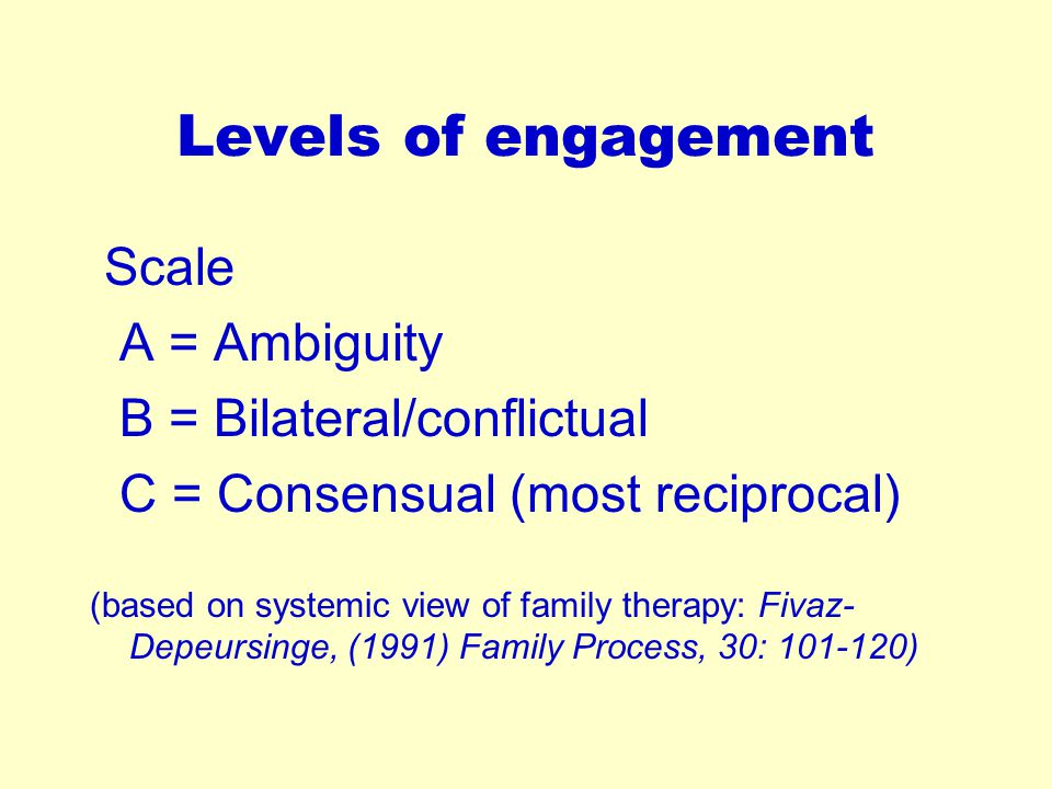 Levels of engagement Scale A = Ambiguity B = Bilateral/conflictual C = Consensual (most reciprocal) (based on systemic view of family therapy: Fivaz- Depeursinge, (1991) Family Process, 30: 101-120)