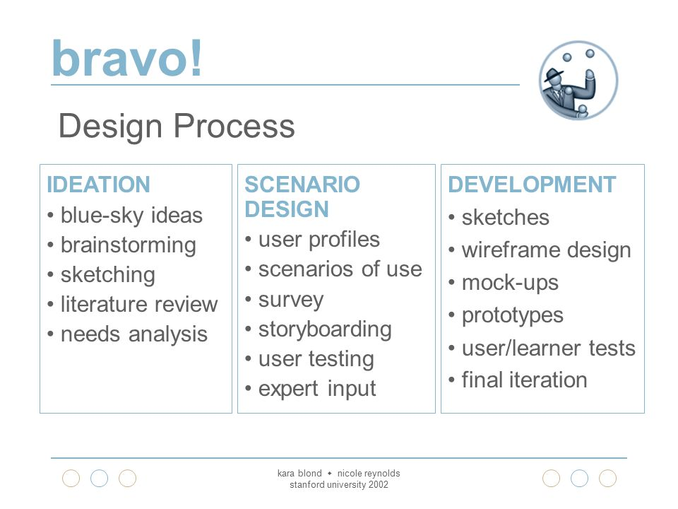 bravo! kara blond  nicole reynolds stanford university 2002 Design Process SCENARIO DESIGN user profiles scenarios of use survey storyboarding user t