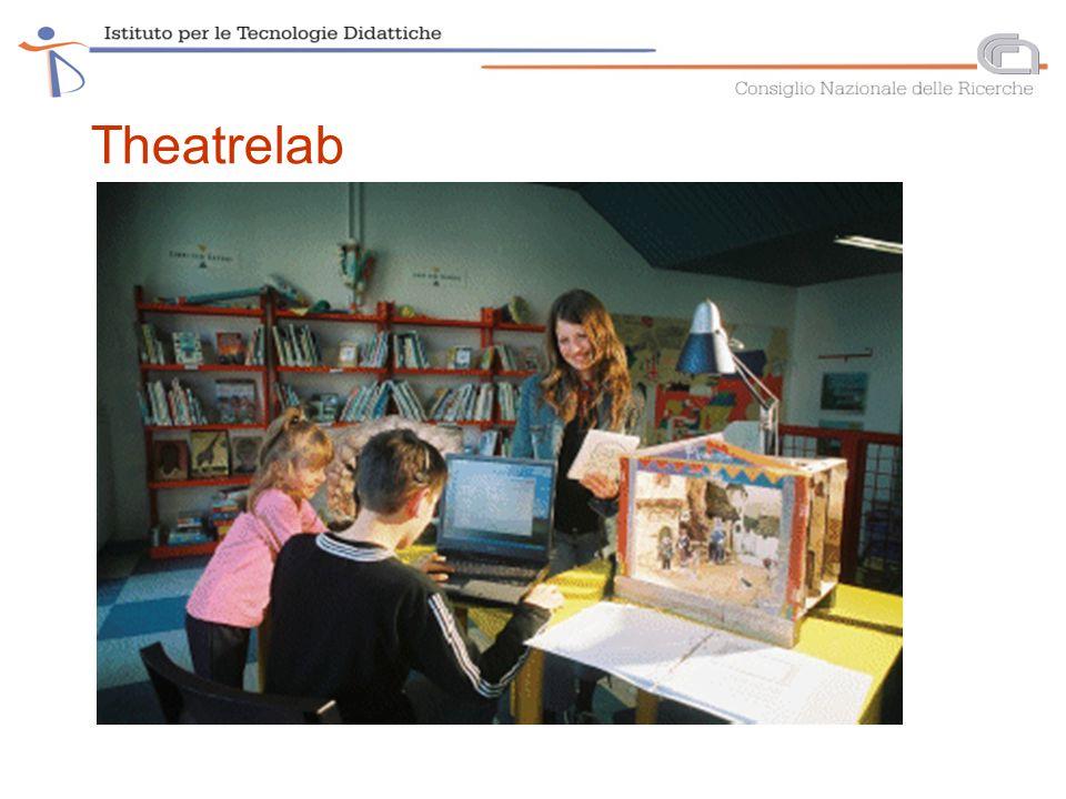 Theatrelab