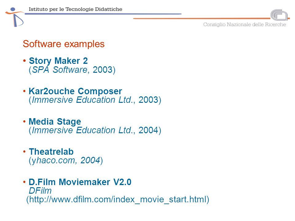 Software examples Story Maker 2 (SPA Software, 2003) Kar2ouche Composer (Immersive Education Ltd., 2003) Media Stage (Immersive Education Ltd., 2004) Theatrelab (yhaco.com, 2004) D.Film Moviemaker V2.0 DFilm (http://www.dfilm.com/index_movie_start.html)