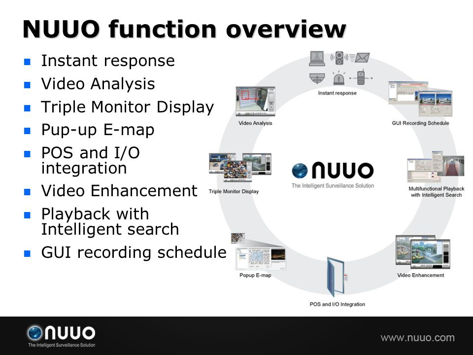 NUUO function overview Instant response Video Analysis Triple Monitor Display Pup-up E-map POS and I/O integration Video Enhancement Playback with Int