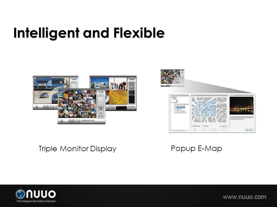Triple Monitor Display Popup E-Map Intelligent and Flexible