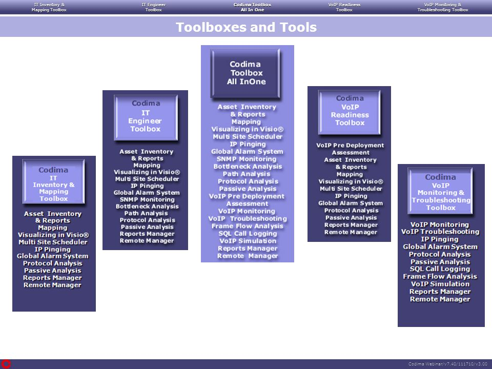 IT Inventory & Mapping Toolbox IT Engineer Toolbox Codima Toolbox All In One VoIP Readiness Toolbox VoIP Monitoring & Troubleshooting Toolbox Codima Webinar/v7.40/111710/v3.00 The next range of slides will cover applications delivered by the highlighted tools:- About VoIP Monitoring & Troubleshooting Toolbox Other toolboxes that contain highlighted tools