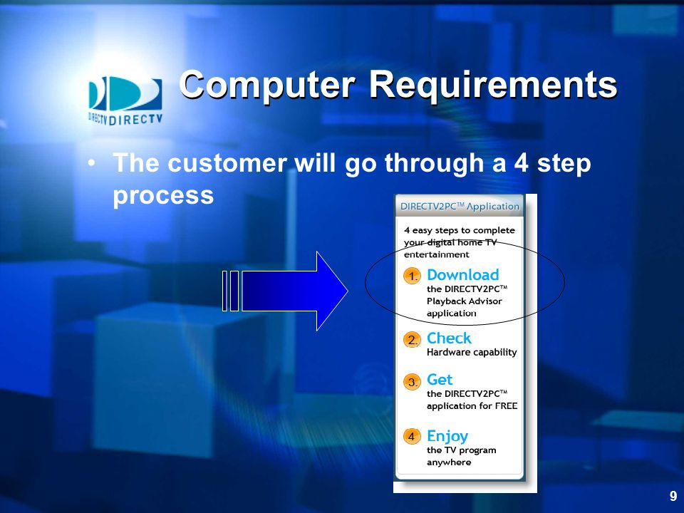 9 Computer Requirements The customer will go through a 4 step process