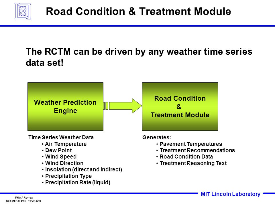 MIT Lincoln Laboratory FHWA Review Robert Hallowell 10/20/2005 Road Condition & Treatment Module Weather Prediction Engine Road Condition & Treatment Module Time Series Weather Data Air Temperature Dew Point Wind Speed Wind Direction Insolation (direct and indirect) Precipitation Type Precipitation Rate (liquid) Generates: Pavement Temperatures Treatment Recommendations Road Condition Data Treatment Reasoning Text The RCTM can be driven by any weather time series data set!