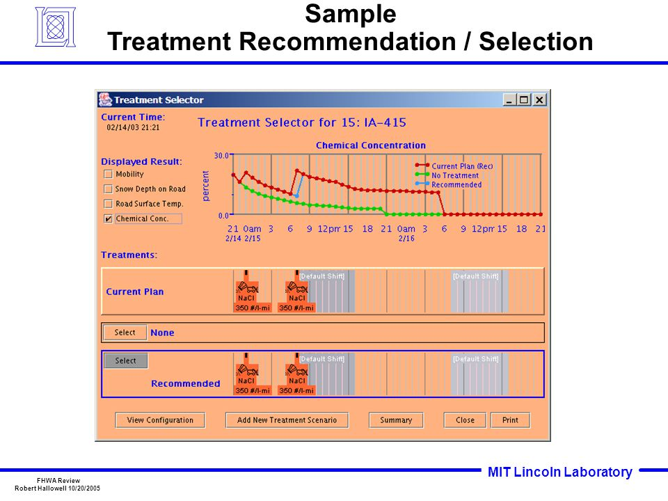 MIT Lincoln Laboratory FHWA Review Robert Hallowell 10/20/2005 Sample Treatment Recommendation / Selection