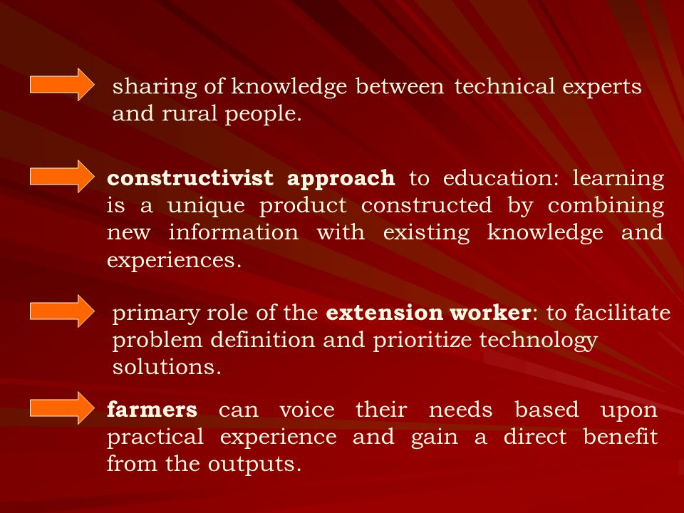 Communication delivery systems for rural learning Interpersonal communication – Individual learning It is fundamental to learning and change in rural areas and no amount of media can supplant it when it comes to adding persuasiveness and credibility to messages.
