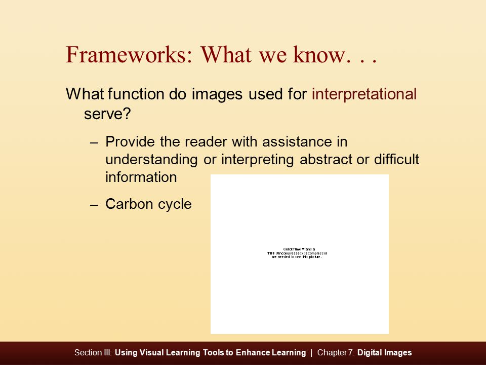 Section III: Using Visual Learning Tools to Enhance Learning | Chapter 7: Digital Images Frameworks: What we know... What function do images used for
