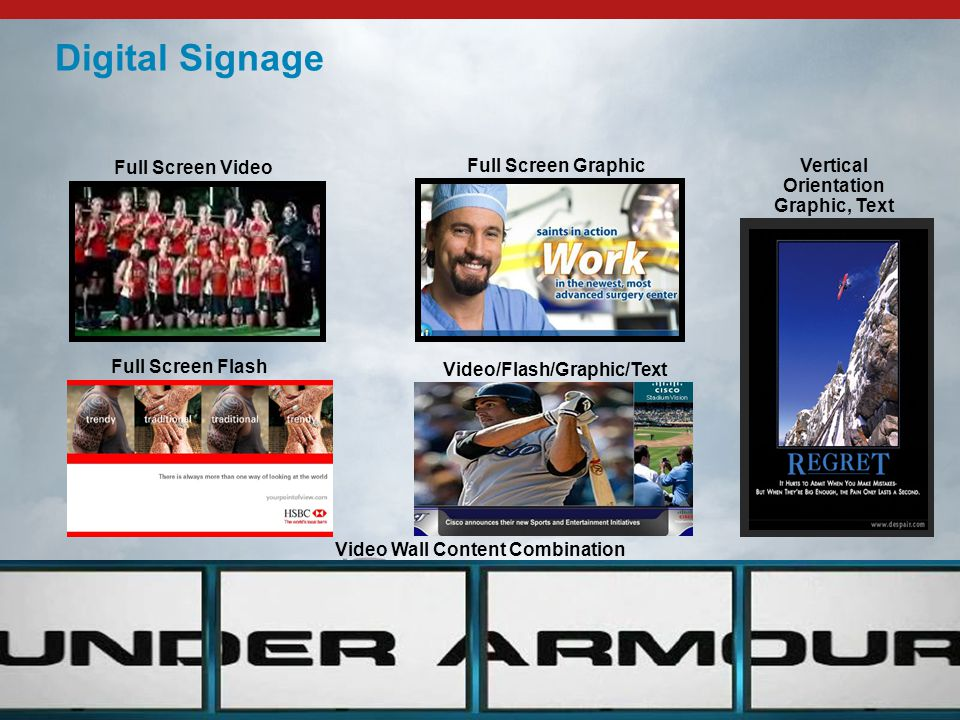 © 2006 Cisco Systems, Inc. All rights reserved.Cisco ConfidentialPresentation_ID 13 Digital Signage Full Screen Flash Video/Flash/Graphic/Text Vertica
