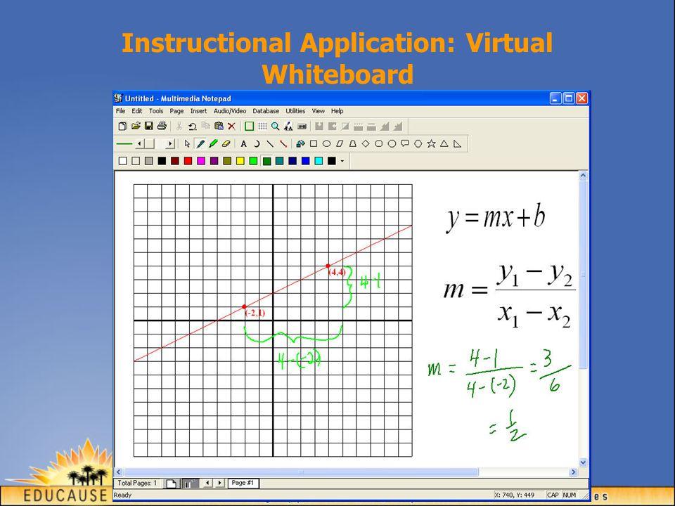 Instructional Application: Virtual Whiteboard