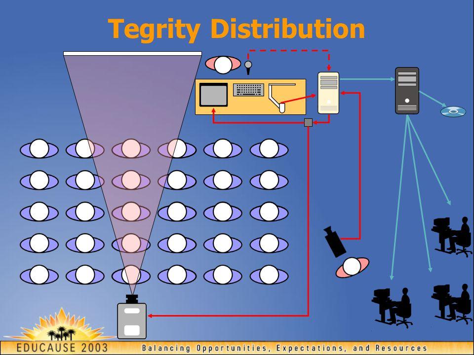 Tegrity Distribution