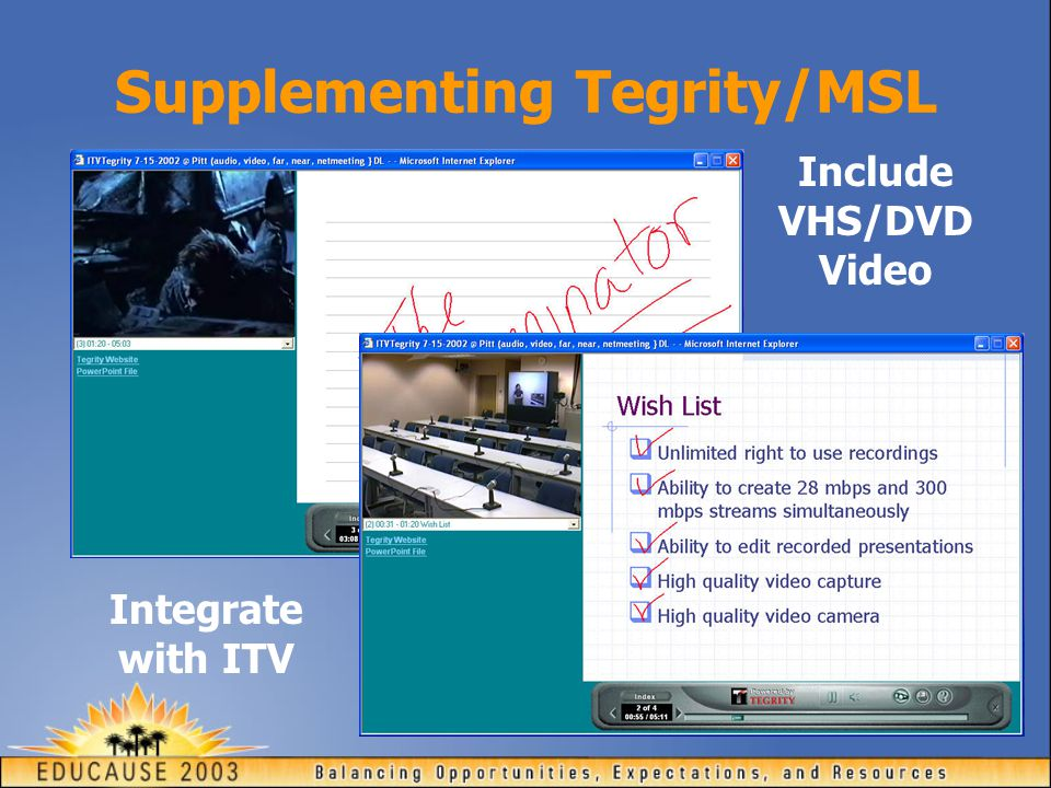 Supplementing Tegrity/MSL Include VHS/DVD Video Integrate with ITV
