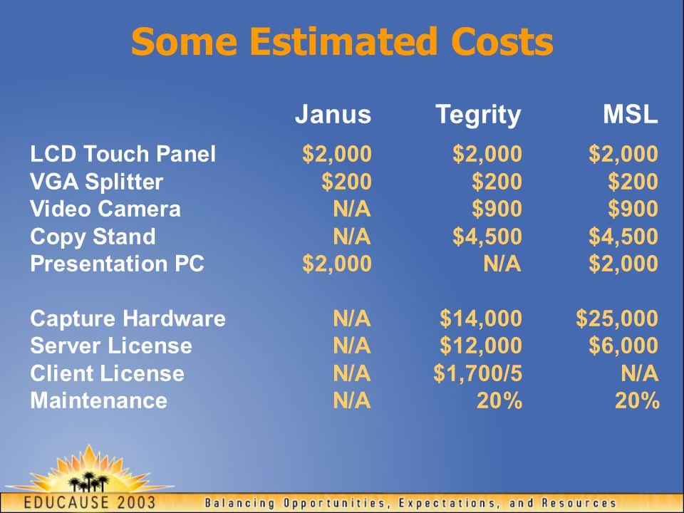 Some Estimated Costs JanusTegrityMSL LCD Touch Panel$2,000$2,000$2,000 VGA Splitter$200$200$200 Video CameraN/A$900$900 Copy StandN/A$4,500$4,500 Presentation PC$2,000N/A$2,000 Capture HardwareN/A$14,000$25,000 Server LicenseN/A$12,000$6,000 Client LicenseN/A$1,700/5N/A MaintenanceN/A20%20%