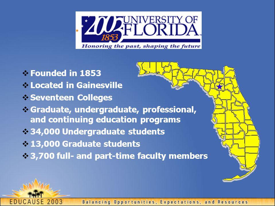  Founded in 1853  Located in Gainesville  Seventeen Colleges  Graduate, undergraduate, professional, and continuing education programs  34,000 Undergraduate students  13,000 Graduate students  3,700 full- and part-time faculty members