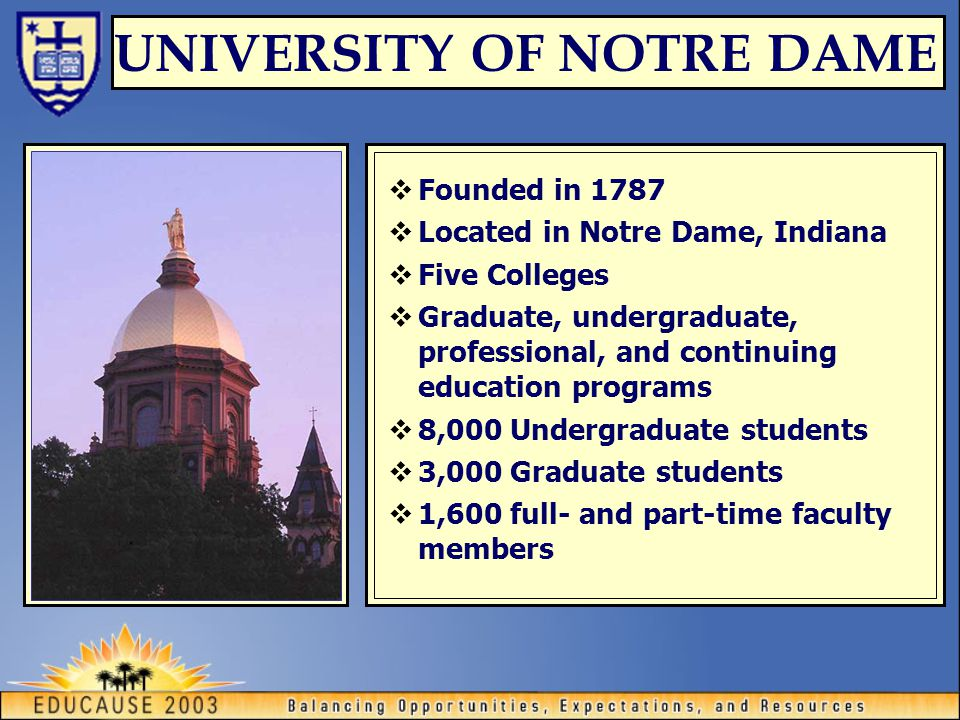 UNIVERSITY OF NOTRE DAME  Founded in 1787  Located in Notre Dame, Indiana  Five Colleges  Graduate, undergraduate, professional, and continuing education programs  8,000 Undergraduate students  3,000 Graduate students  1,600 full- and part-time faculty members