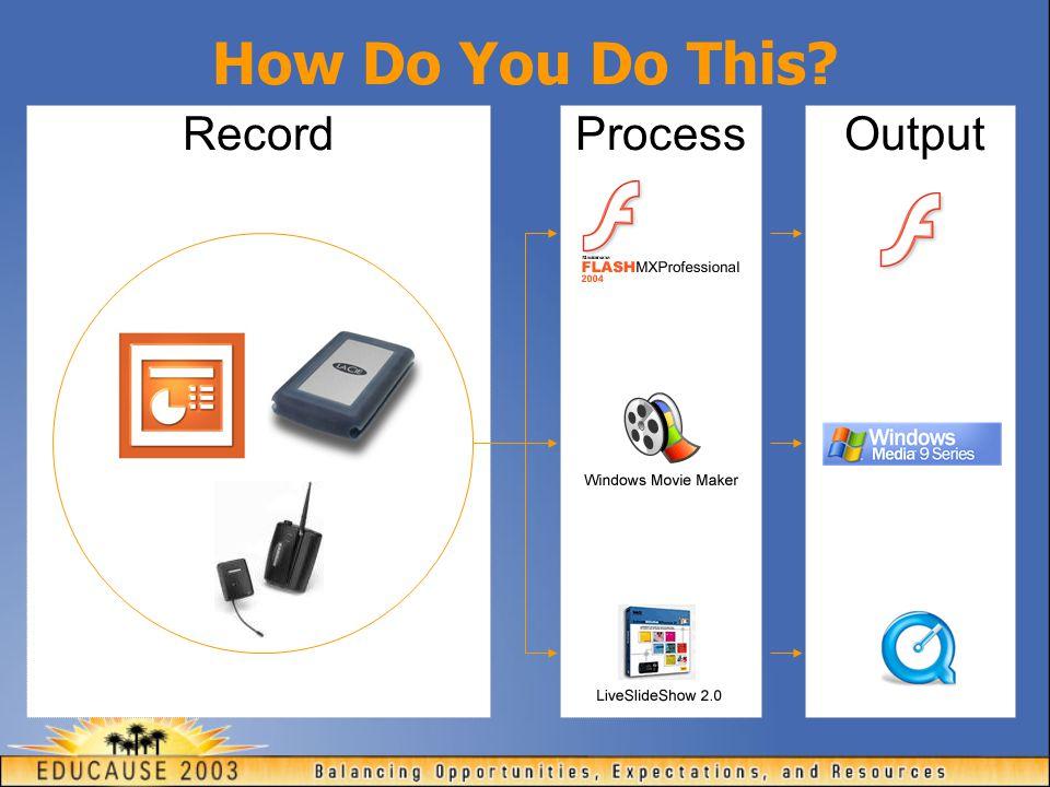 RecordProcessOutput How Do You Do This?