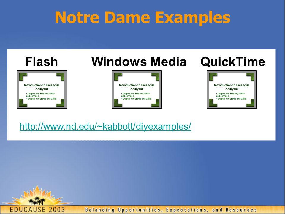 Flash Windows MediaQuickTime http://www.nd.edu/~kabbott/diyexamples/ Notre Dame Examples
