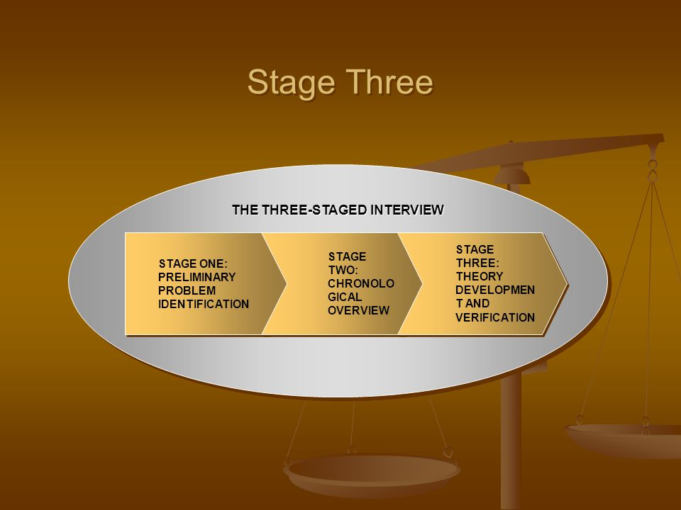 Stage Three THE THREE-STAGED INTERVIEW STAGE ONE: PRELIMINARY PROBLEM IDENTIFICATION STAGE ONE: PRELIMINARY PROBLEM IDENTIFICATION STAGE TWO: CHRONOLO