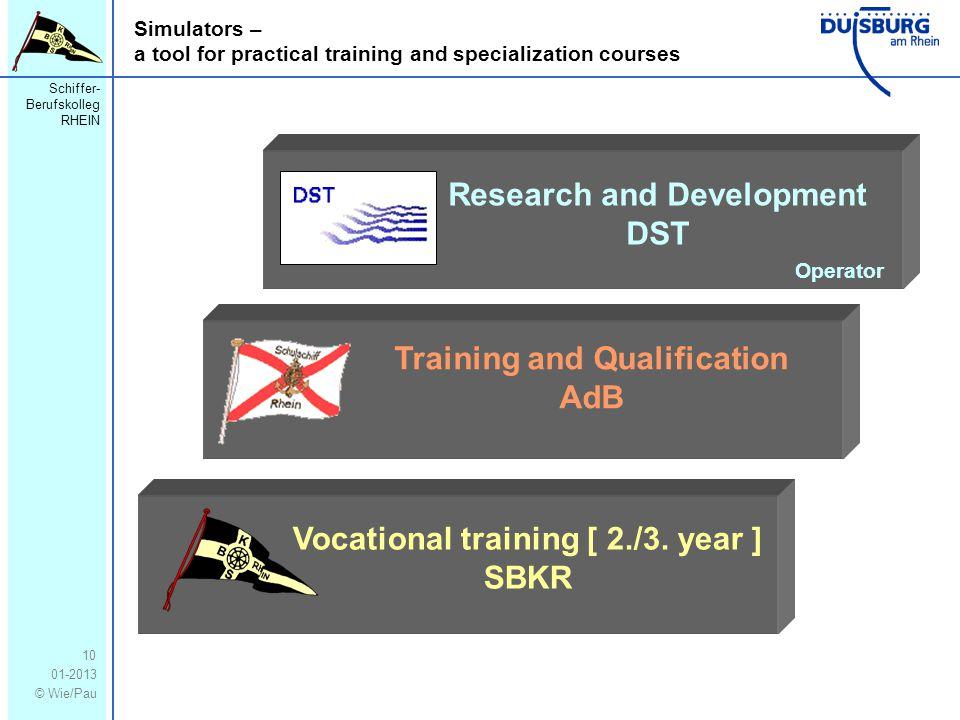 Schiffer- Berufskolleg RHEIN 01-2013 © Wie/Pau Simulators – a tool for practical training and specialization courses 10 Vocational training [ 2./3.