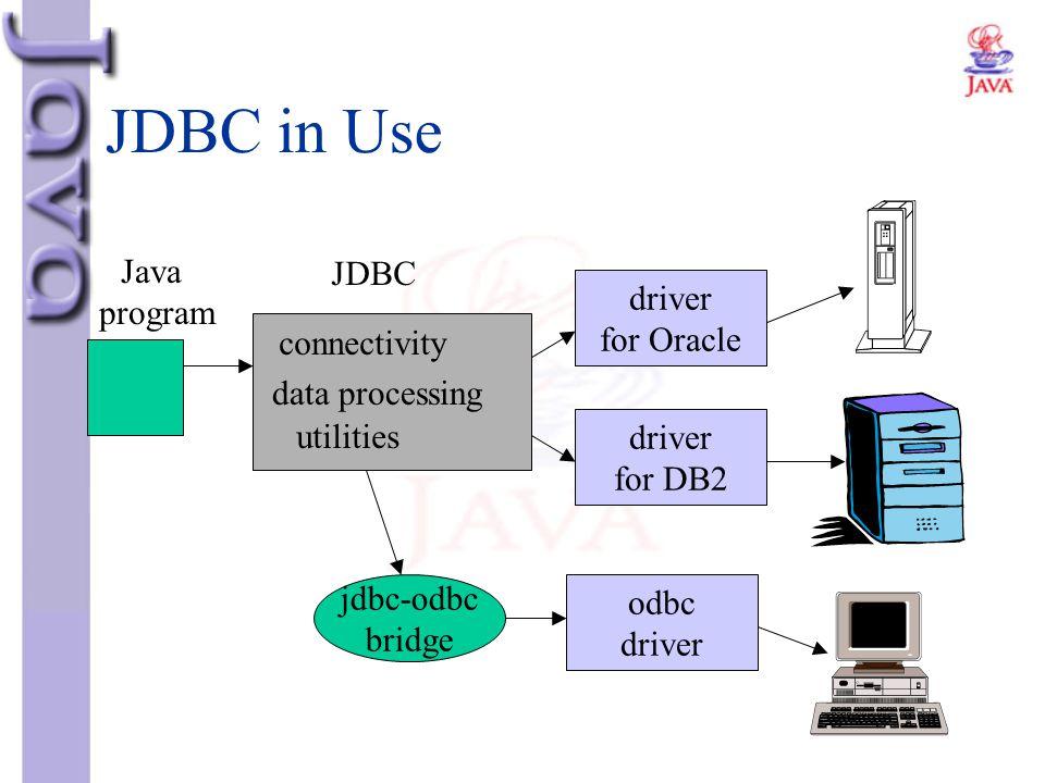 JDBC in Use Java program connectivity data processing utilities JDBC driver for Oracle driver for DB2 jdbc-odbc bridge odbc driver