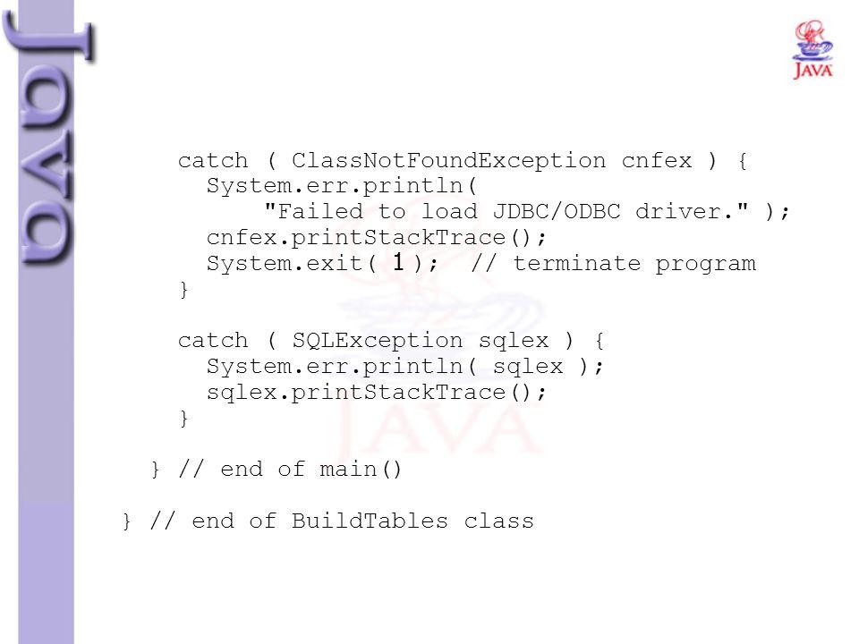 catch ( ClassNotFoundException cnfex ) { System.err.println(