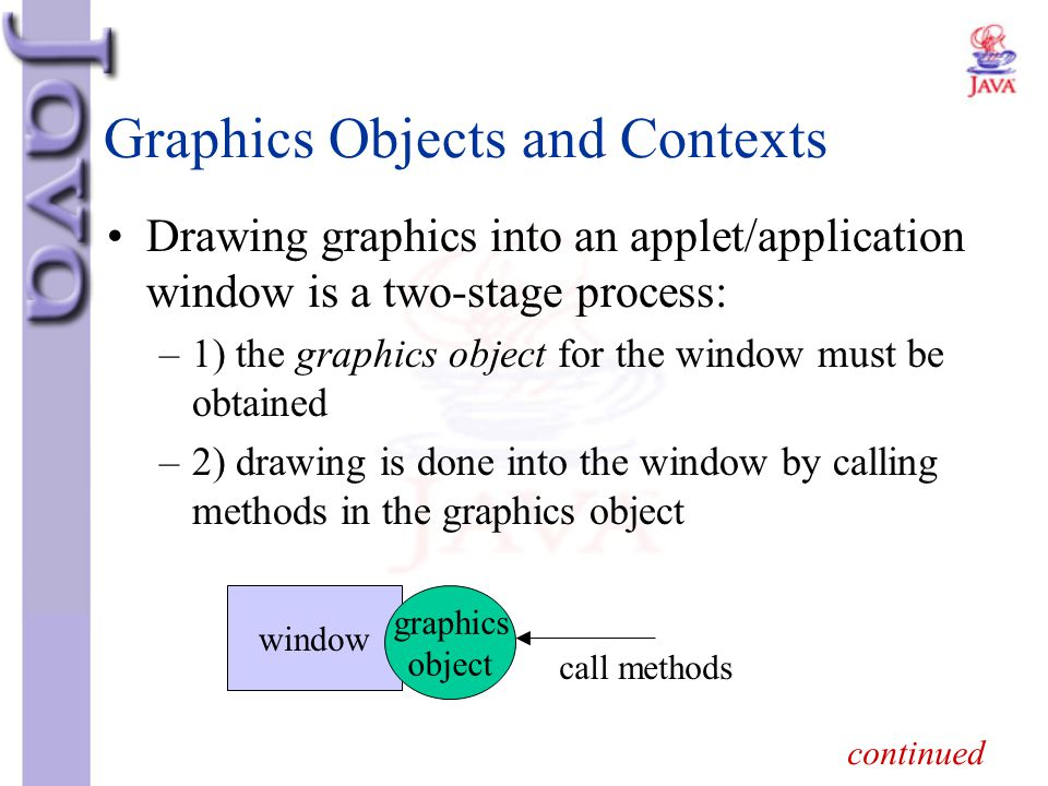 Graphics Objects and Contexts Drawing graphics into an applet/application window is a two-stage process: –1) the graphics object for the window must b